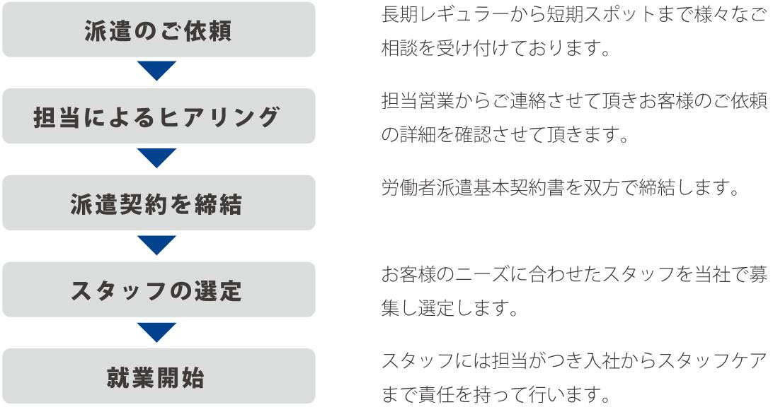 nagare_haken